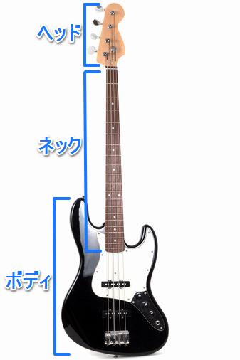 bass_overvies