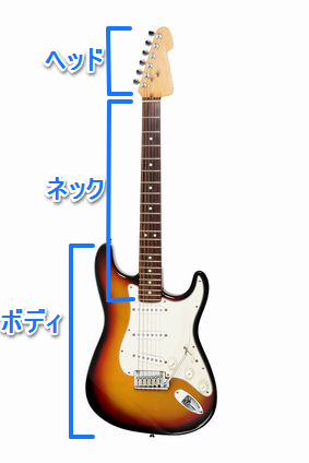 guitar_overview